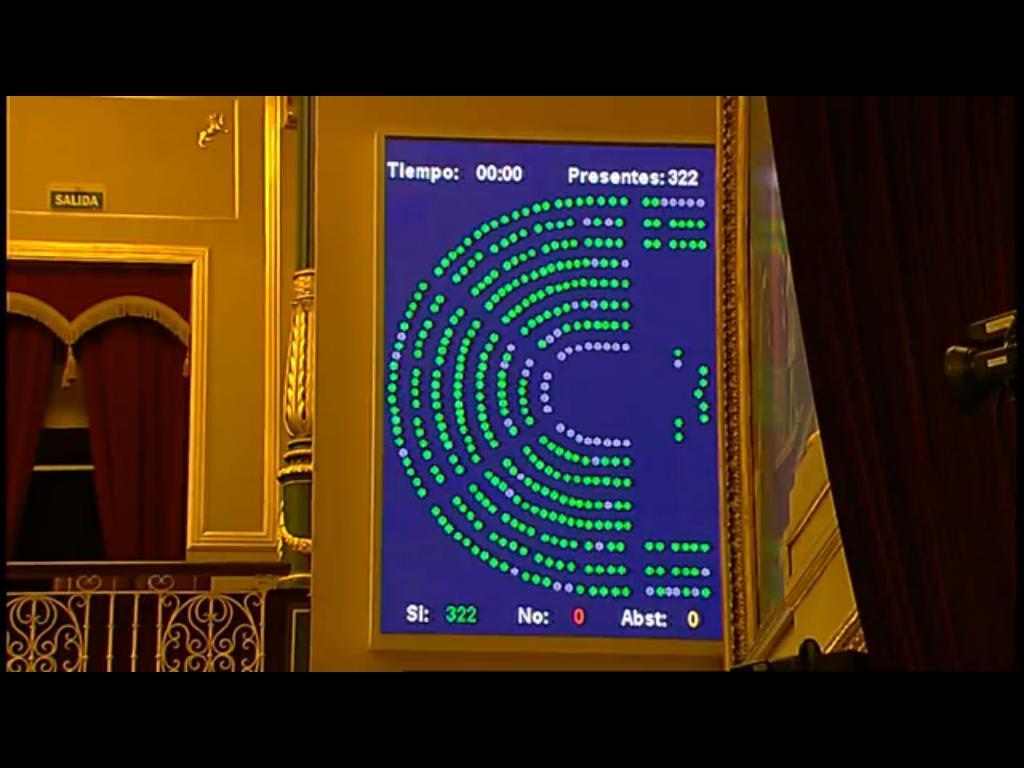 Foto resultados votacion congreso (1)